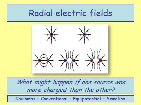 Electric Fields, figure 2