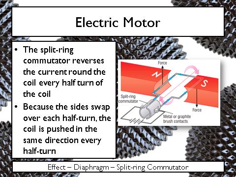 Electric Motors – GCSE Physics (Combined Science) AQA