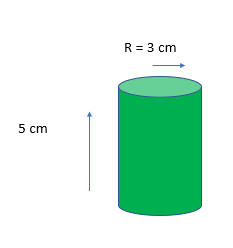 Surface Area, figure 3