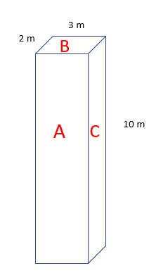 Surface Area, figure 2