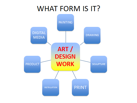 In Depth Research into an Artist or Designer Sample 1, figure 5