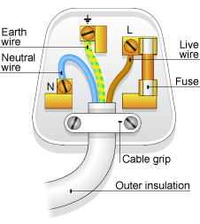 Mains Electricity, figure 1