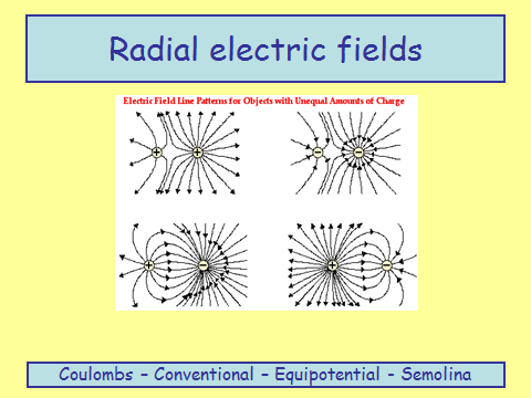 Electric Fields, figure 3