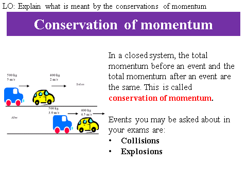 Conservation of Momentum, figure 1