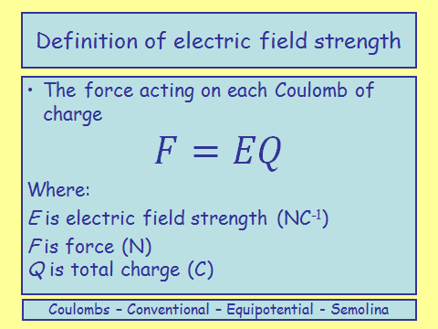 Electric Fields, figure 4