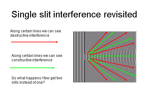 Refraction Diffraction & Interference, figure 3