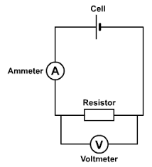 Electric Circuits, figure 1