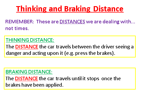 Stopping Distance, figure 3