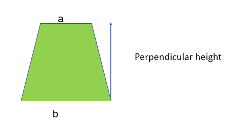 Area of Shapes, figure 1
