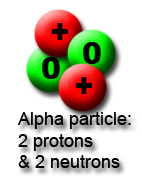 History of Atomic Structure, figure 1