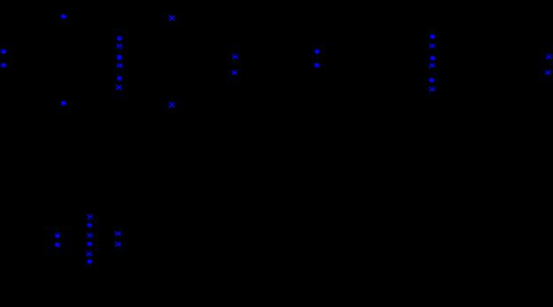 Covalent Bonding  U2013 Gcse Chemistry  Combined Science  Aqa